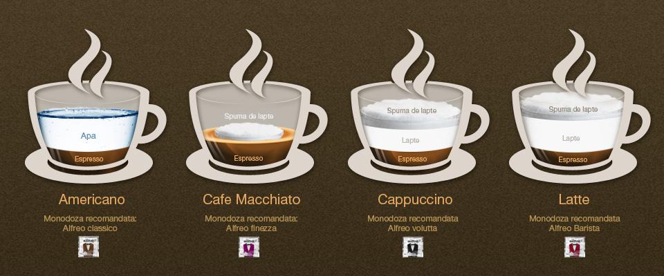 retete_cafea_2